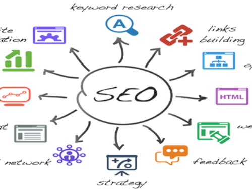 15 Ways to Improve You SEO For Your Business